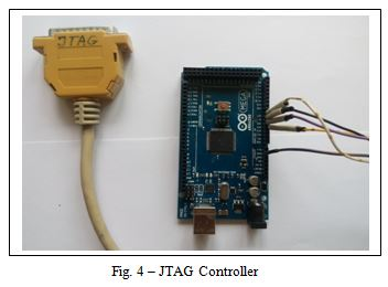 Testing Facilities for a Solar Tracking device using